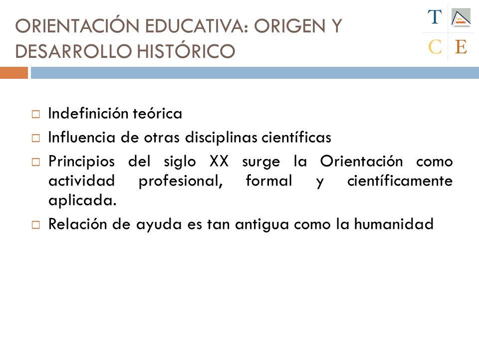 ORIENTACIÓN EDUCATIVA: ORIGEN Y DESARROLLO HISTÓRICO