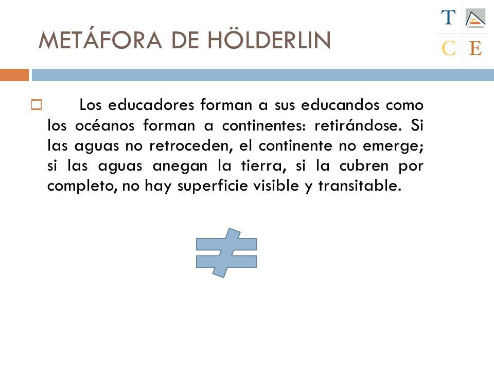 METÁFORA DE HÖLDERLIN