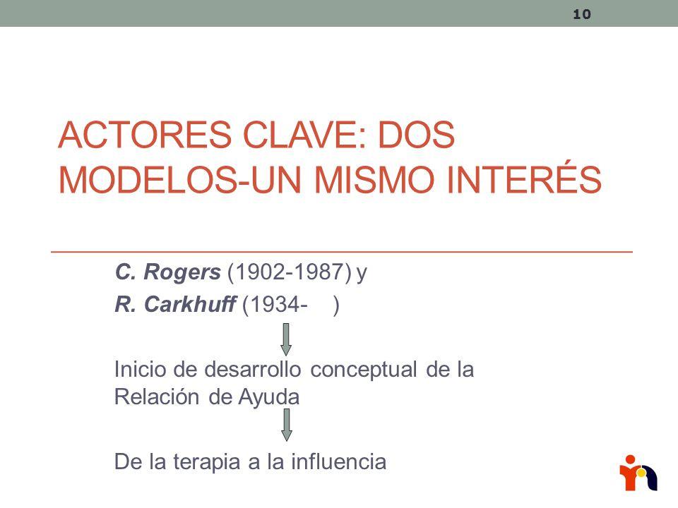 Actores Clave: Dos modelos-Un mismo interés