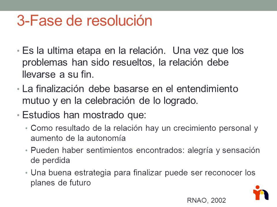 3-Fase de resolución Es la ultima etapa en la relación. Una vez que los problemas han sido resueltos, la relación debe llevarse a su fin.