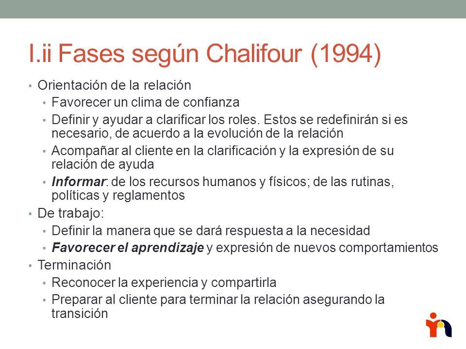 I.ii Fases según Chalifour (1994)