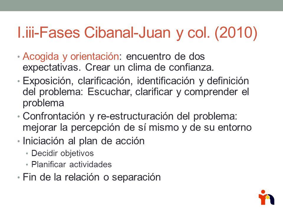 I.iii-Fases Cibanal-Juan y col. (2010)