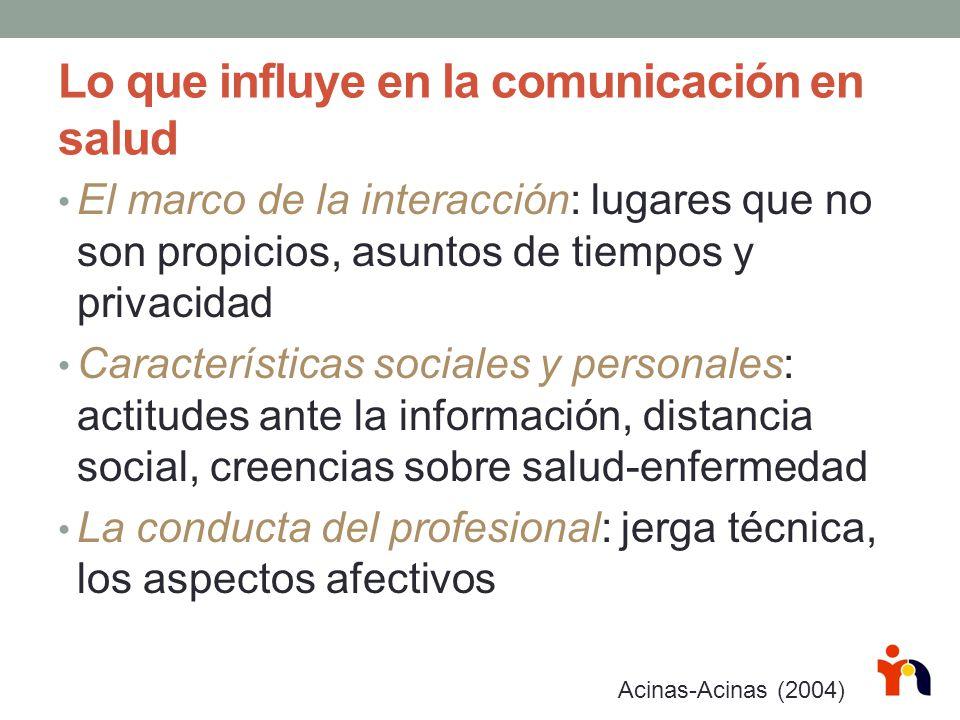 Lo que influye en la comunicación en salud