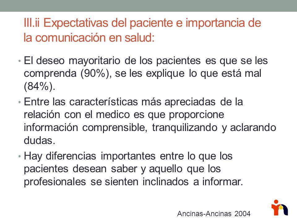 III.ii Expectativas del paciente e importancia de la comunicación en salud: