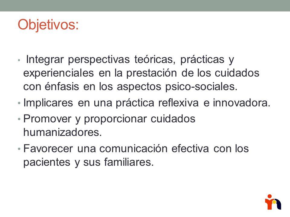 Objetivos: Implicares en una práctica reflexiva e innovadora.