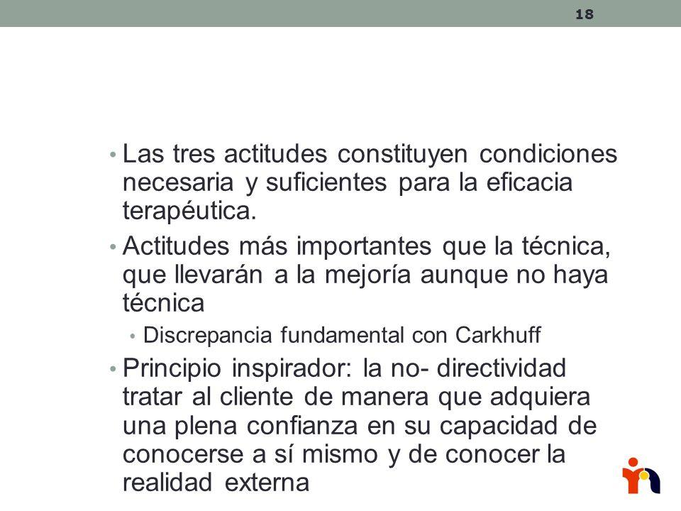 Las tres actitudes constituyen condiciones necesaria y suficientes para la eficacia terapéutica.