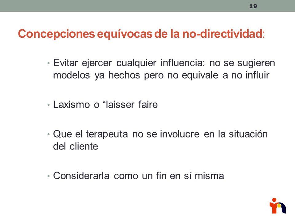 Concepciones equívocas de la no-directividad: