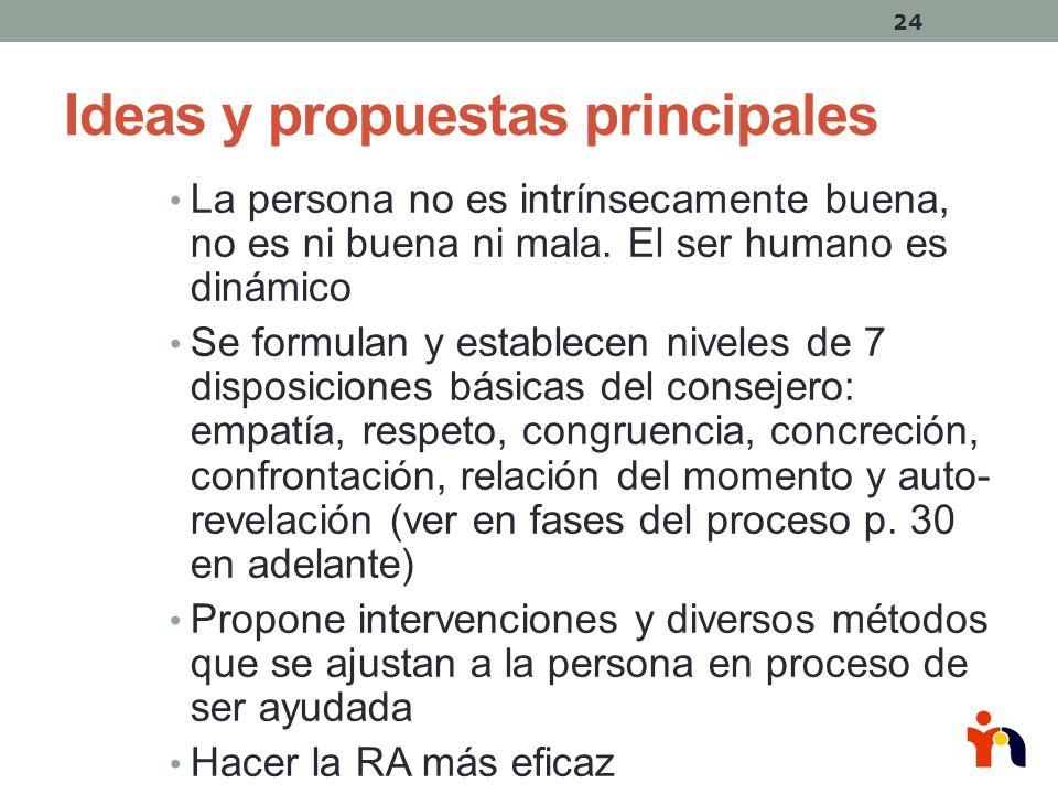 Ideas y propuestas principales
