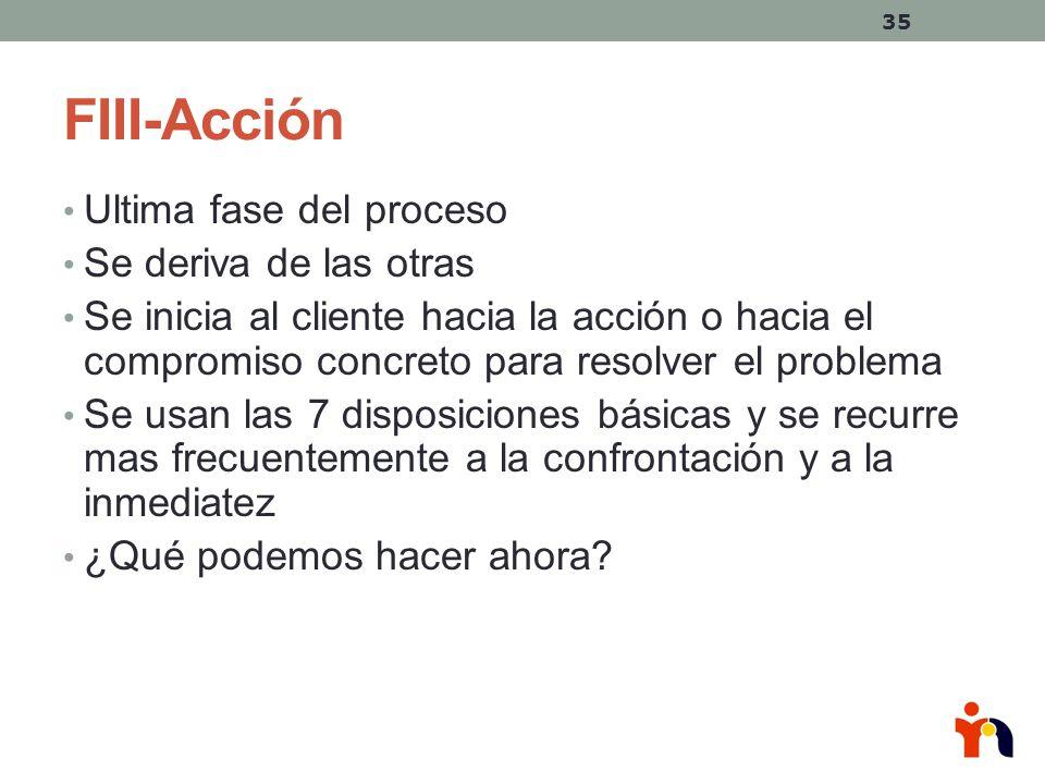 FIII-Acción Ultima fase del proceso Se deriva de las otras