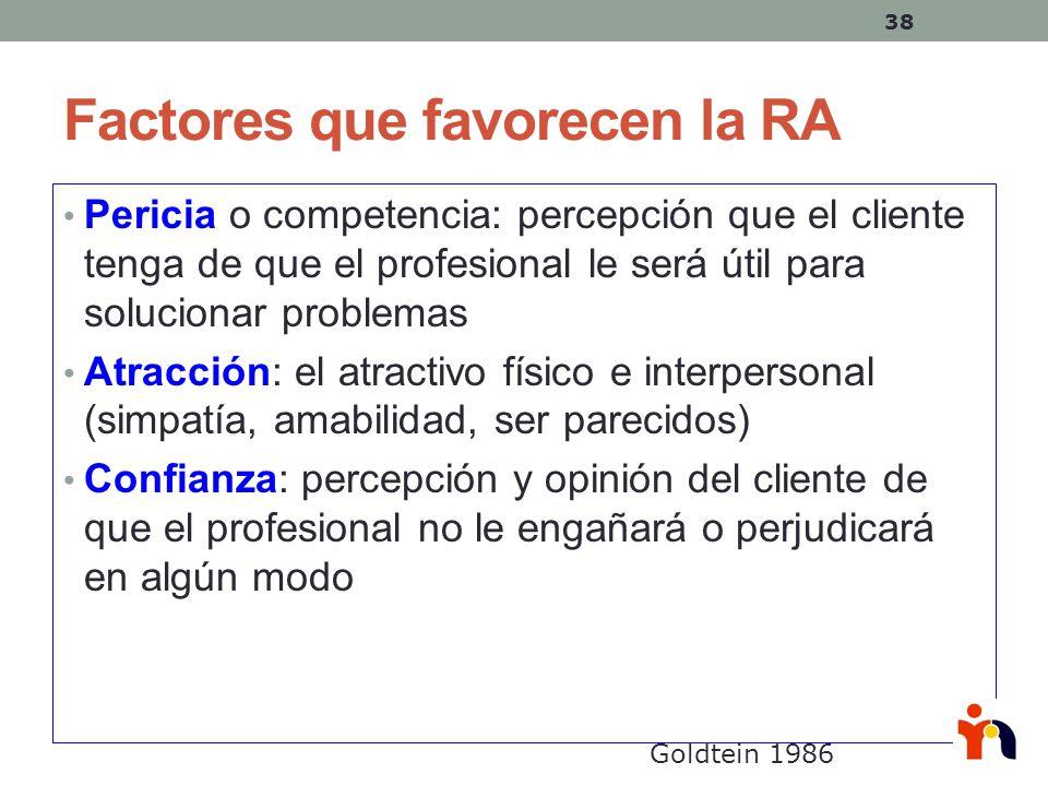 Factores que favorecen la RA