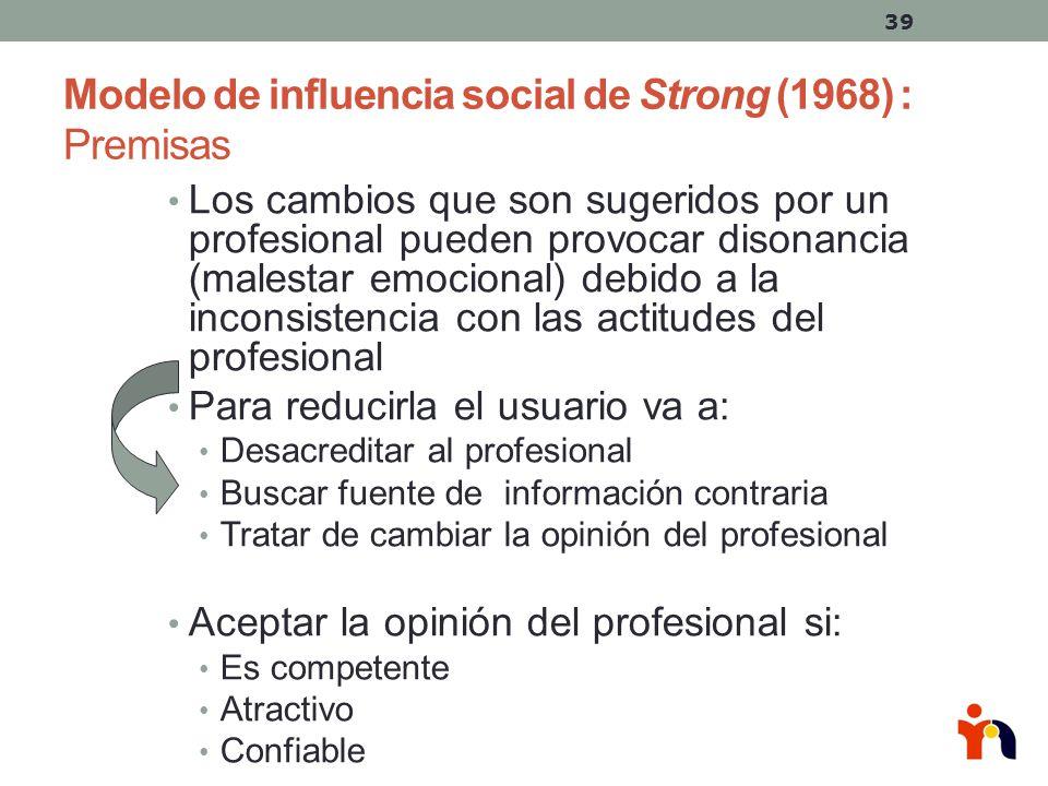 Modelo de influencia social de Strong (1968) : Premisas