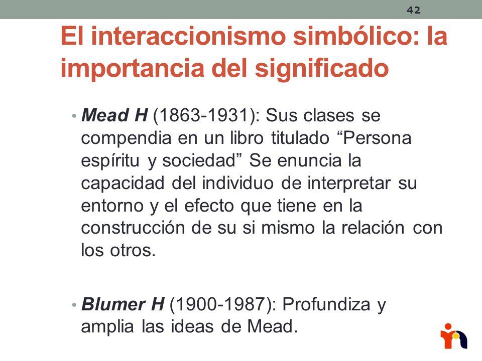 El interaccionismo simbólico: la importancia del significado