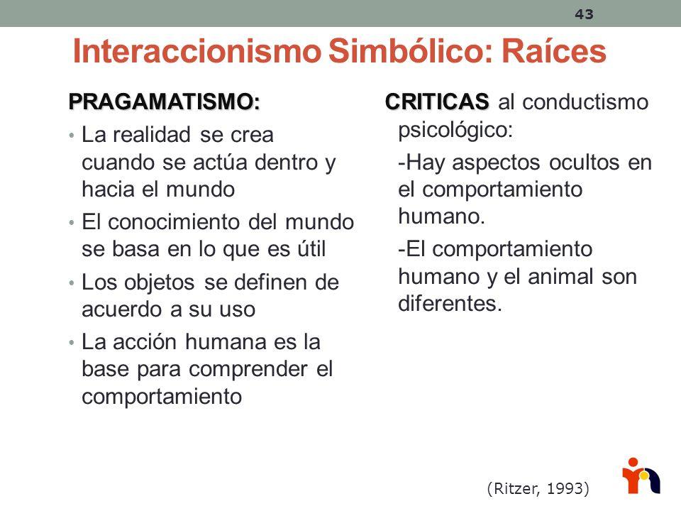 Interaccionismo Simbólico: Raíces