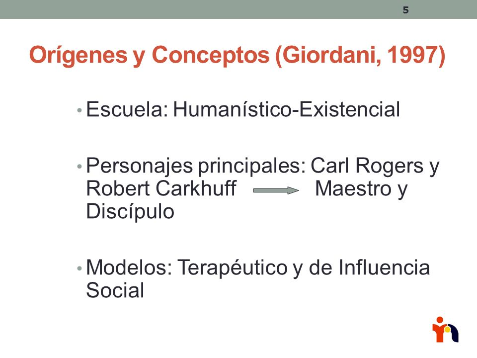 Orígenes y Conceptos (Giordani, 1997)