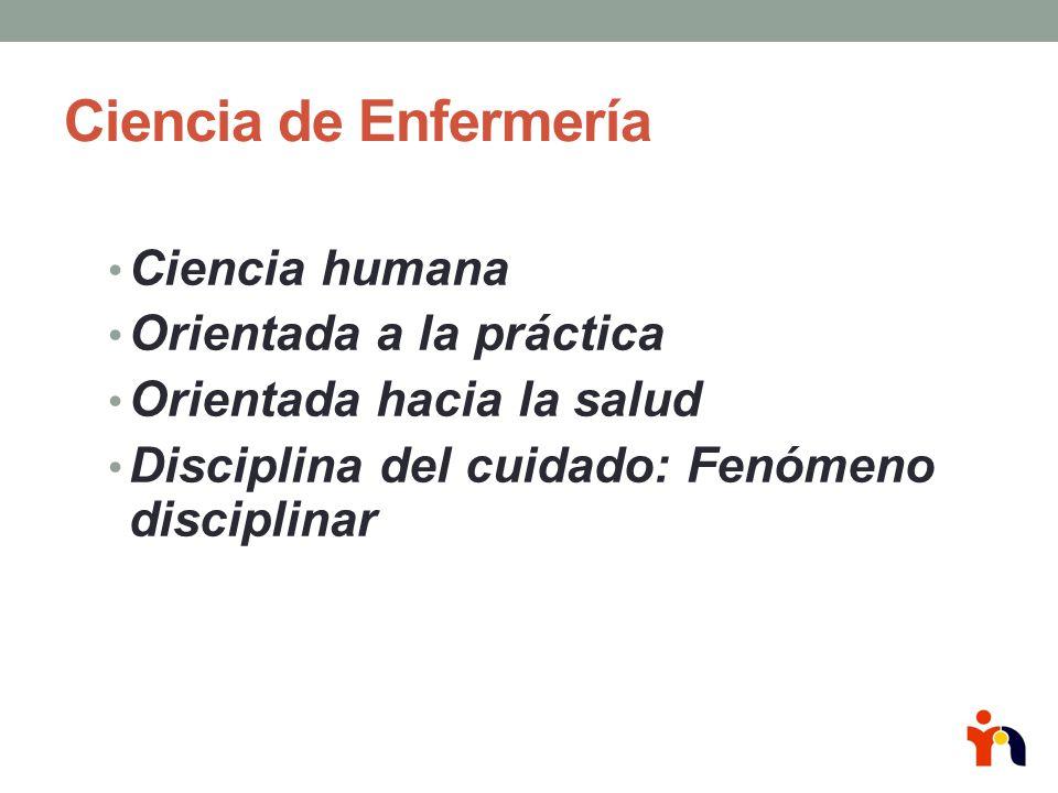 Ciencia de Enfermería Ciencia humana Orientada a la práctica