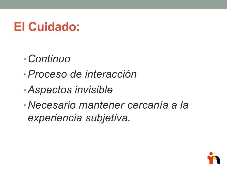 El Cuidado: Continuo Proceso de interacción Aspectos invisible