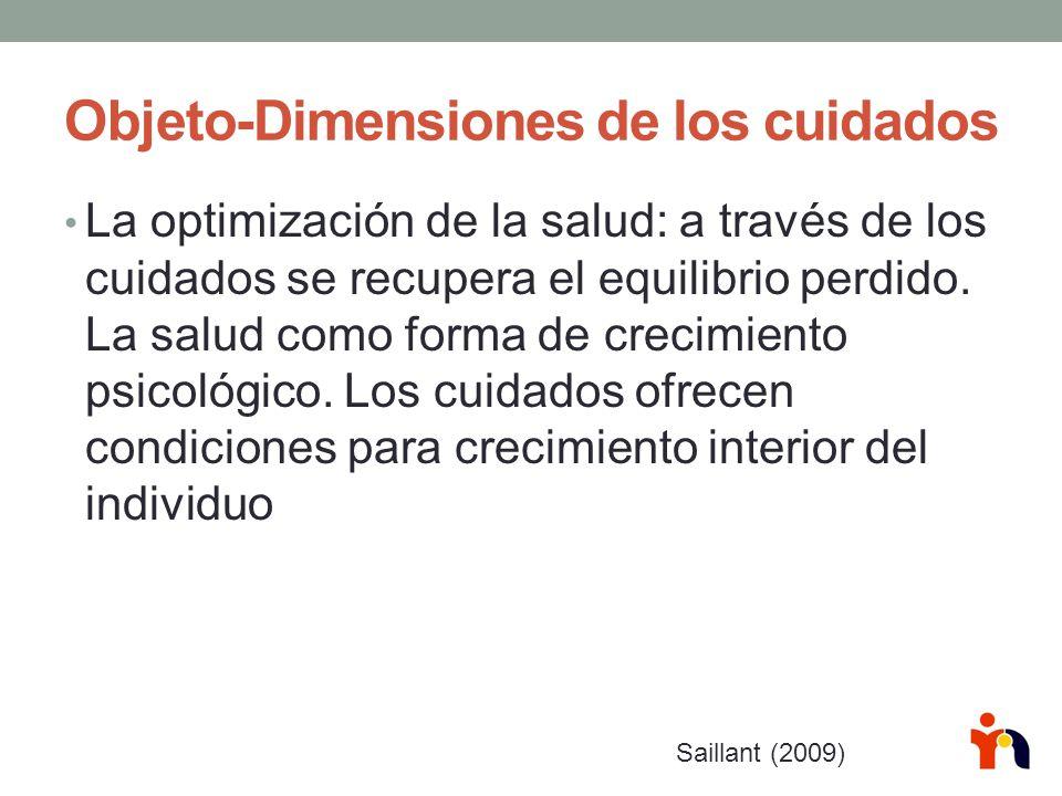 Objeto-Dimensiones de los cuidados