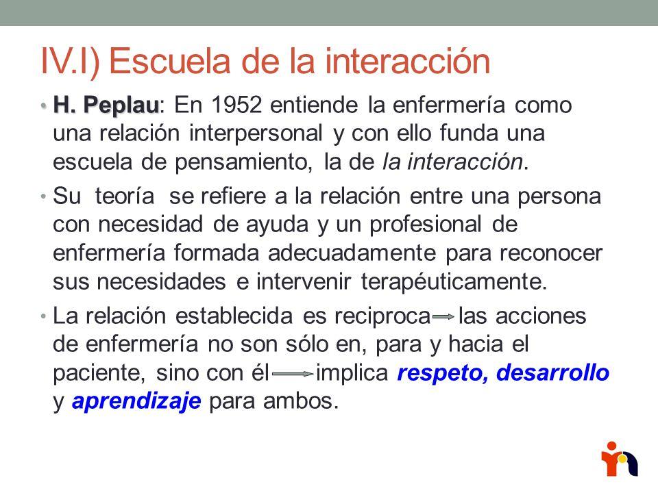 IV.I) Escuela de la interacción