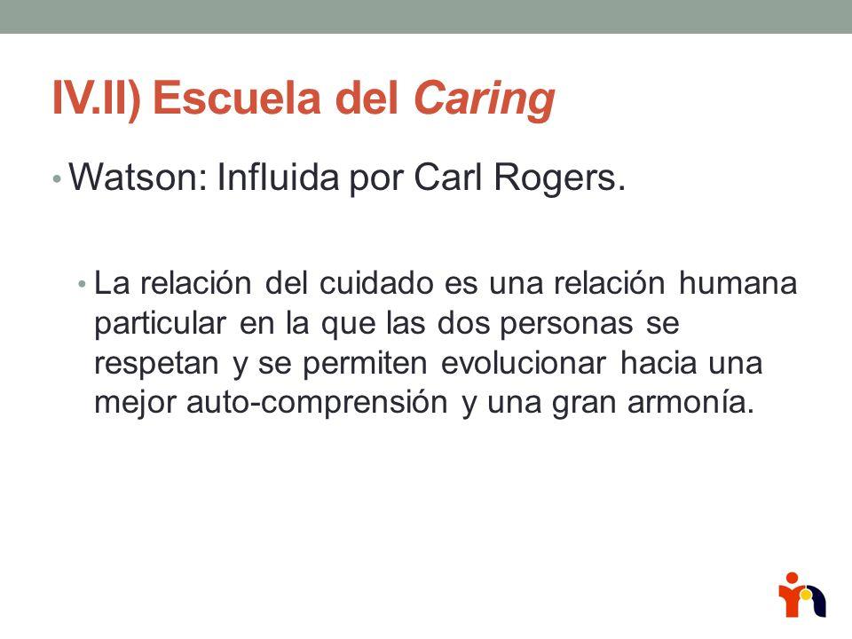IV.II) Escuela del Caring