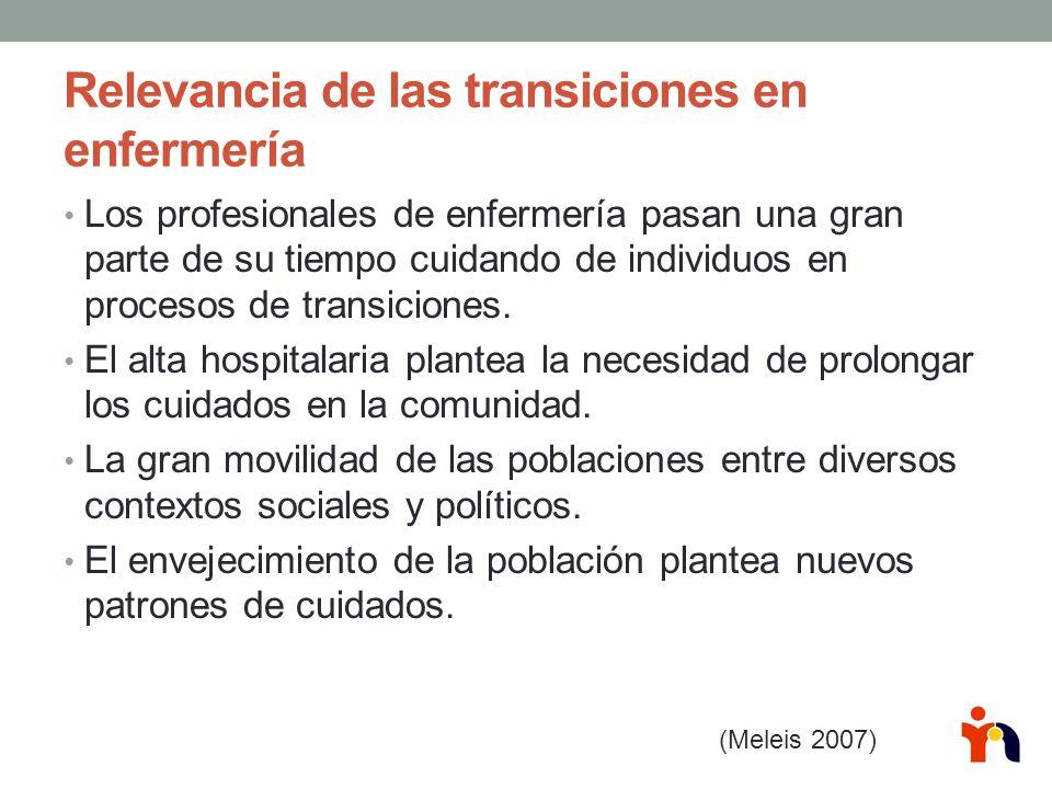 Relevancia de las transiciones en enfermería