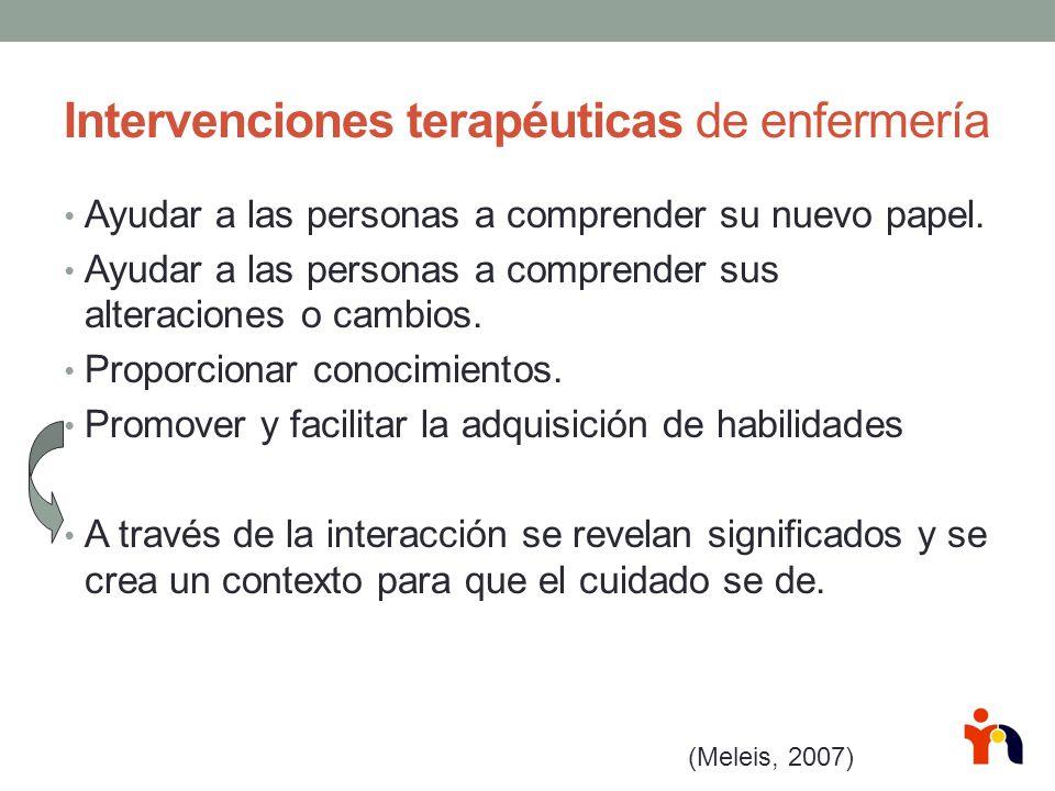 Intervenciones terapéuticas de enfermería
