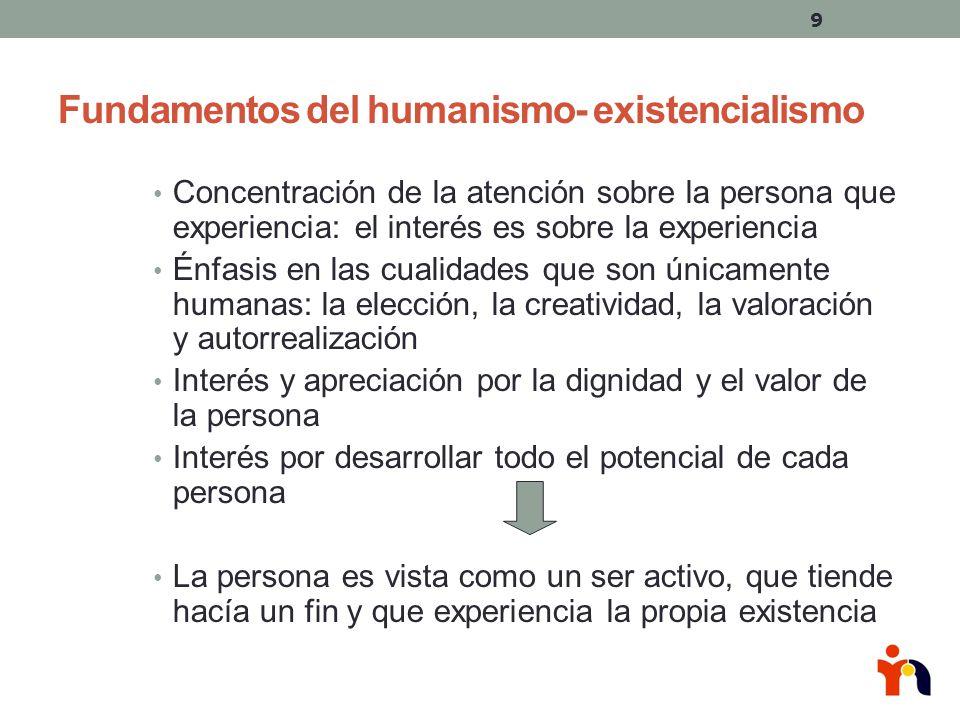 Fundamentos del humanismo- existencialismo