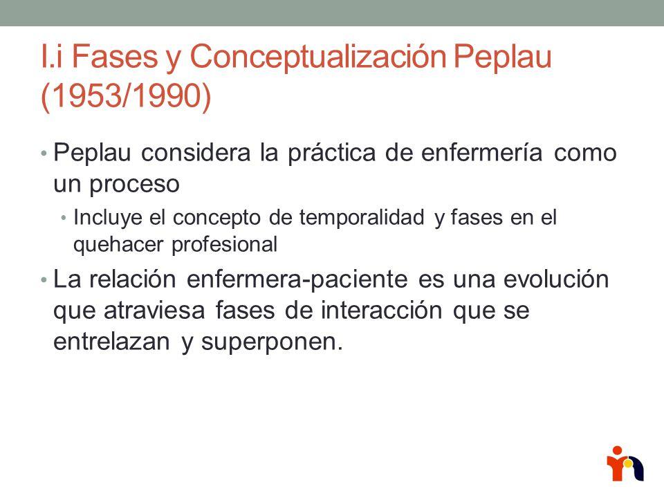 I.i Fases y Conceptualización Peplau (1953/1990)