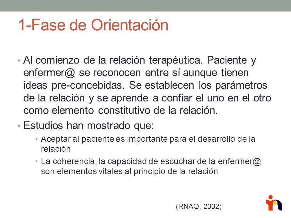 1-Fase de Orientación