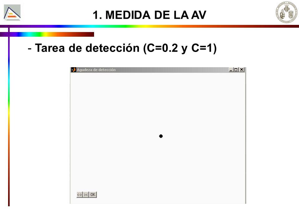 1. MEDIDA DE LA AV Tarea de detección (C=0.2 y C=1)
