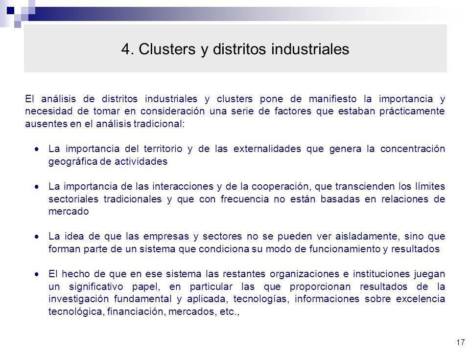 4. Clusters y distritos industriales