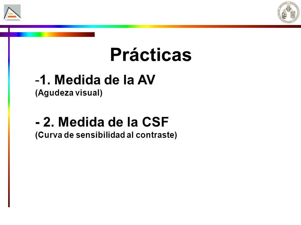 Prácticas 1. Medida de la AV (Agudeza visual) - 2.