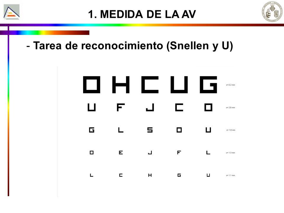 1. MEDIDA DE LA AV Tarea de reconocimiento (Snellen y U)