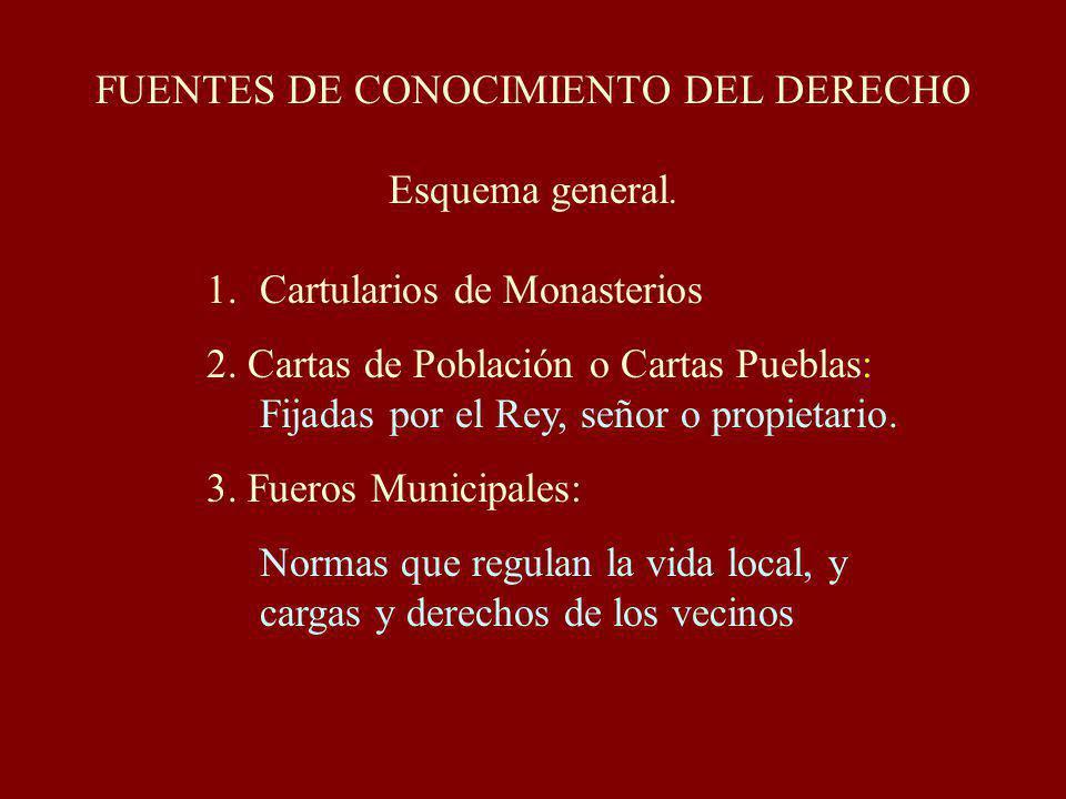 FUENTES DE CONOCIMIENTO DEL DERECHO Esquema general.