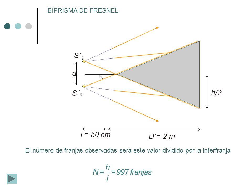S´1 d S´2 h/2 l = 50 cm D´= 2 m BIPRISMA DE FRESNEL