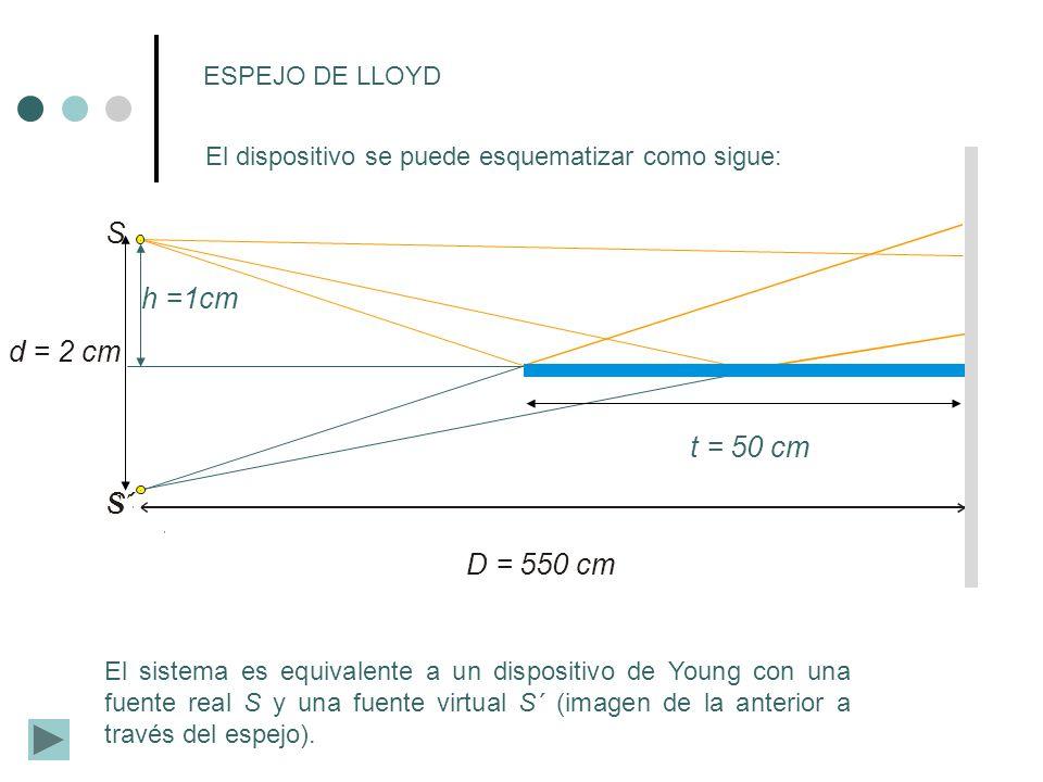 S h =1cm d = 2 cm t = 50 cm S´ D = 550 cm ESPEJO DE LLOYD