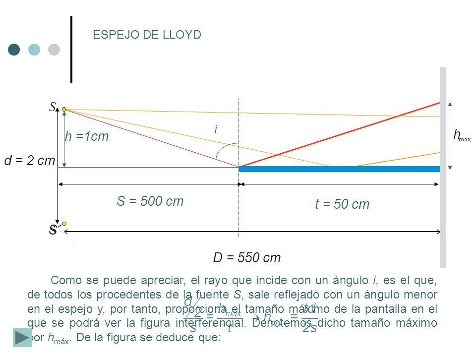 S h =1cm h d = 2 cm S = 500 cm t = 50 cm S´ D = 550 cm ESPEJO DE LLOYD