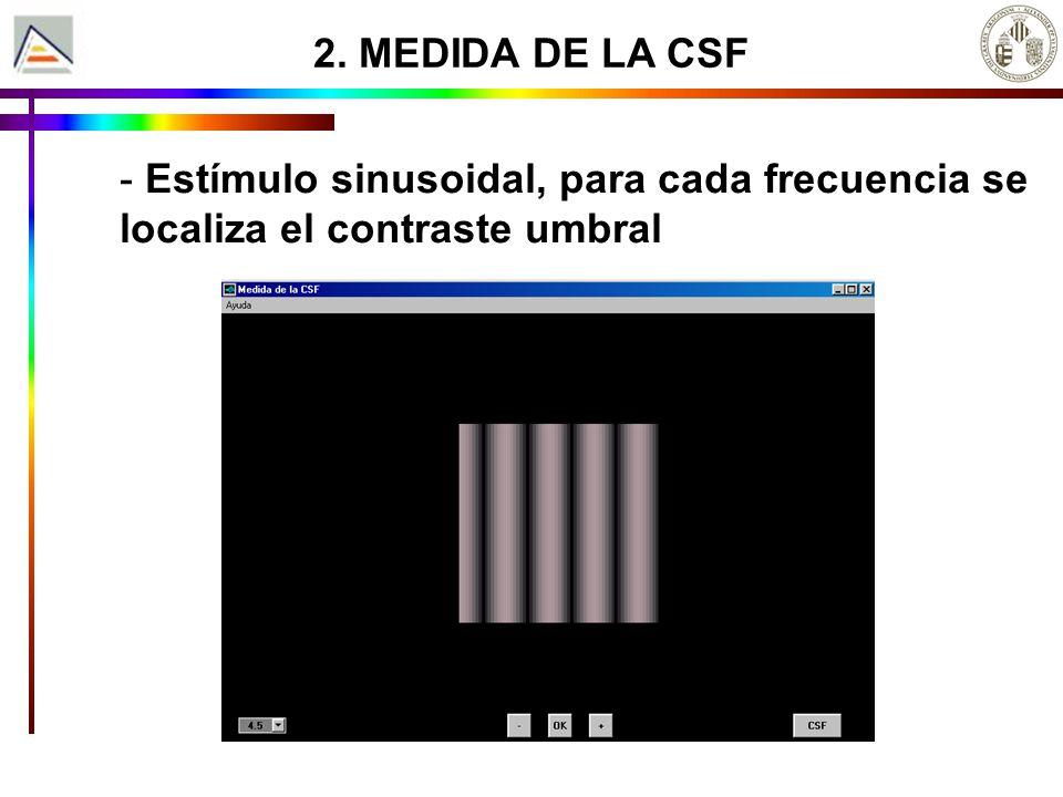 2. MEDIDA DE LA CSF Estímulo sinusoidal, para cada frecuencia se localiza el contraste umbral