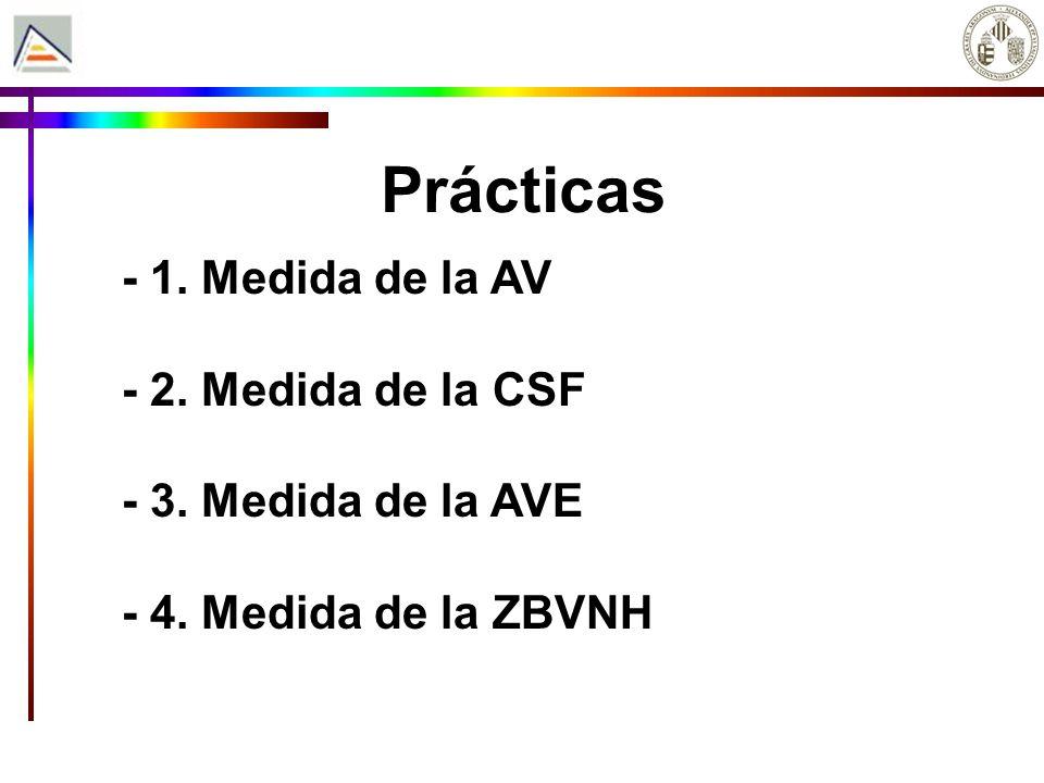 Prácticas - 1. Medida de la AV - 2. Medida de la CSF - 3.