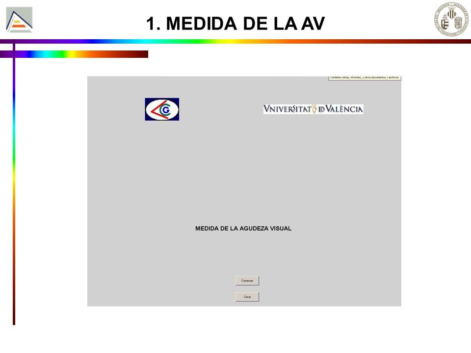1. MEDIDA DE LA AV