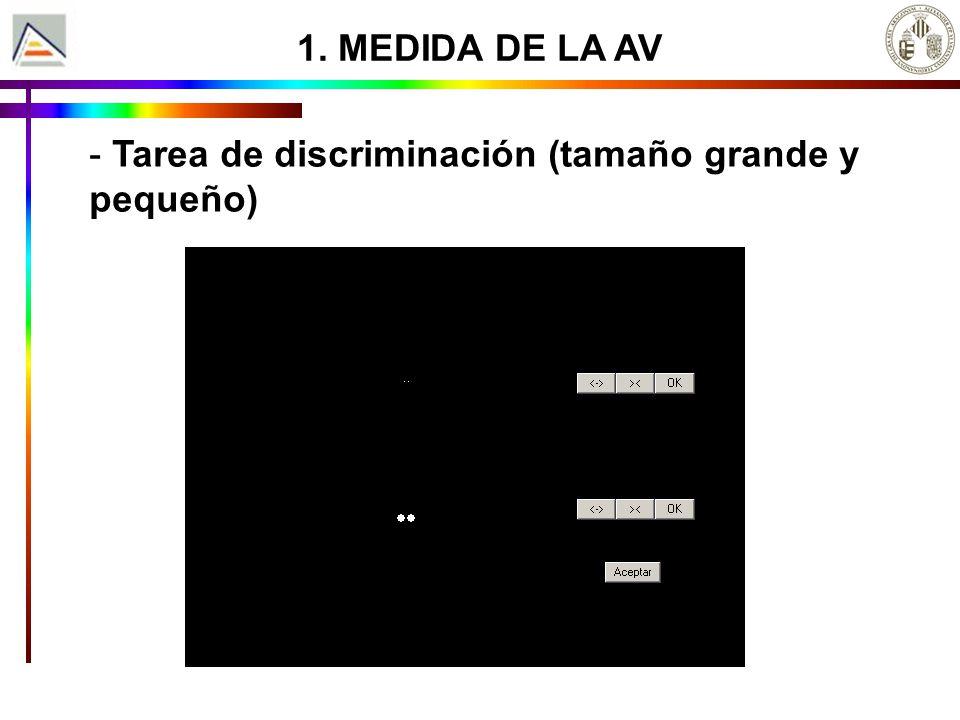 1. MEDIDA DE LA AV Tarea de discriminación (tamaño grande y pequeño)