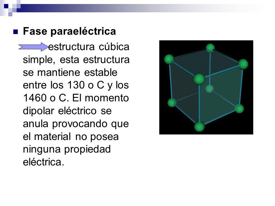 Fase paraeléctrica