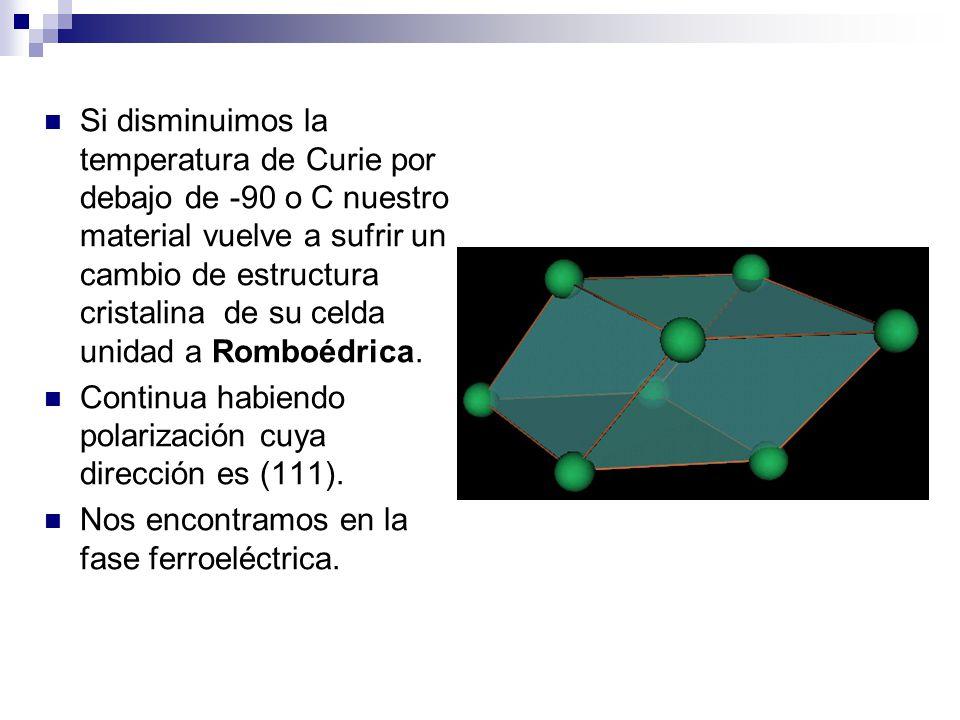 Si disminuimos la temperatura de Curie por debajo de -90 o C nuestro material vuelve a sufrir un cambio de estructura cristalina de su celda unidad a Romboédrica.