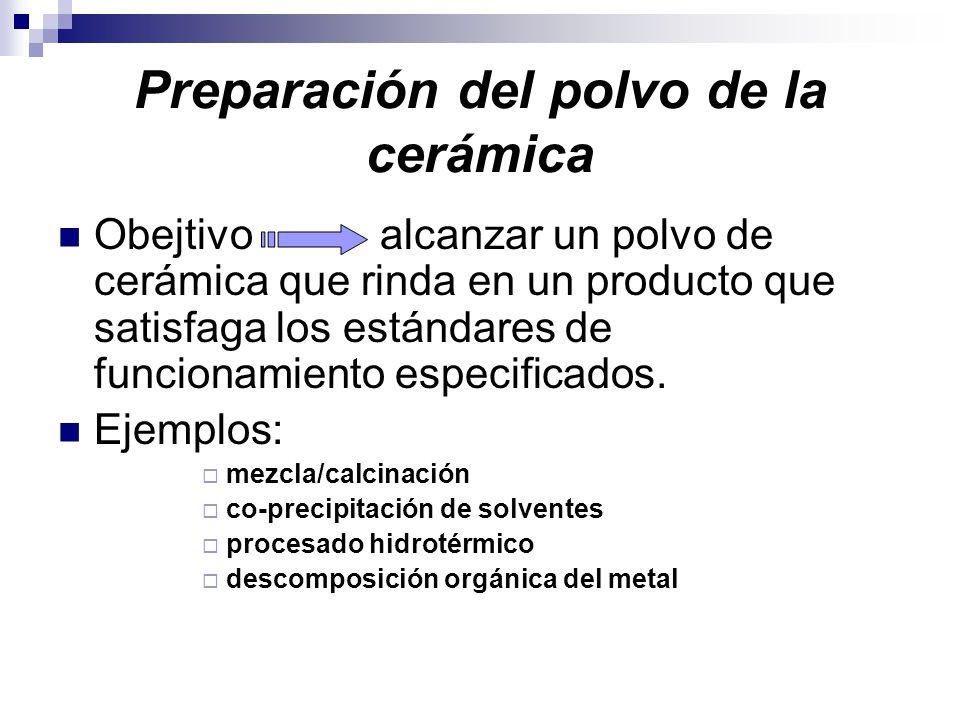 Preparación del polvo de la cerámica