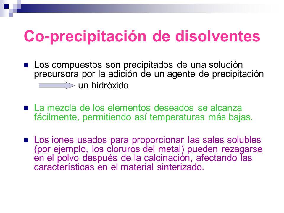 Co-precipitación de disolventes