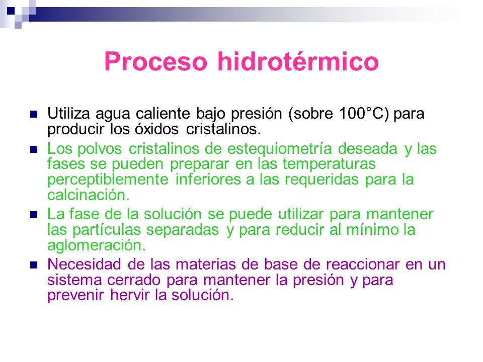 Proceso hidrotérmico Utiliza agua caliente bajo presión (sobre 100°C) para producir los óxidos cristalinos.