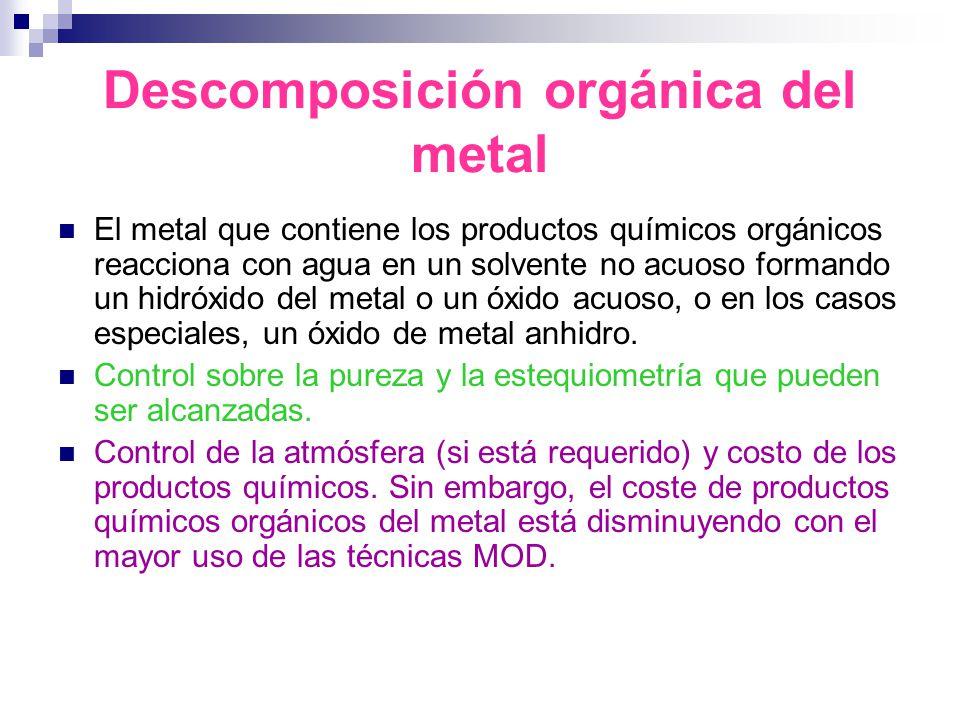 Descomposición orgánica del metal
