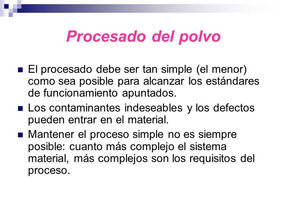Procesado del polvo El procesado debe ser tan simple (el menor) como sea posible para alcanzar los estándares de funcionamiento apuntados.