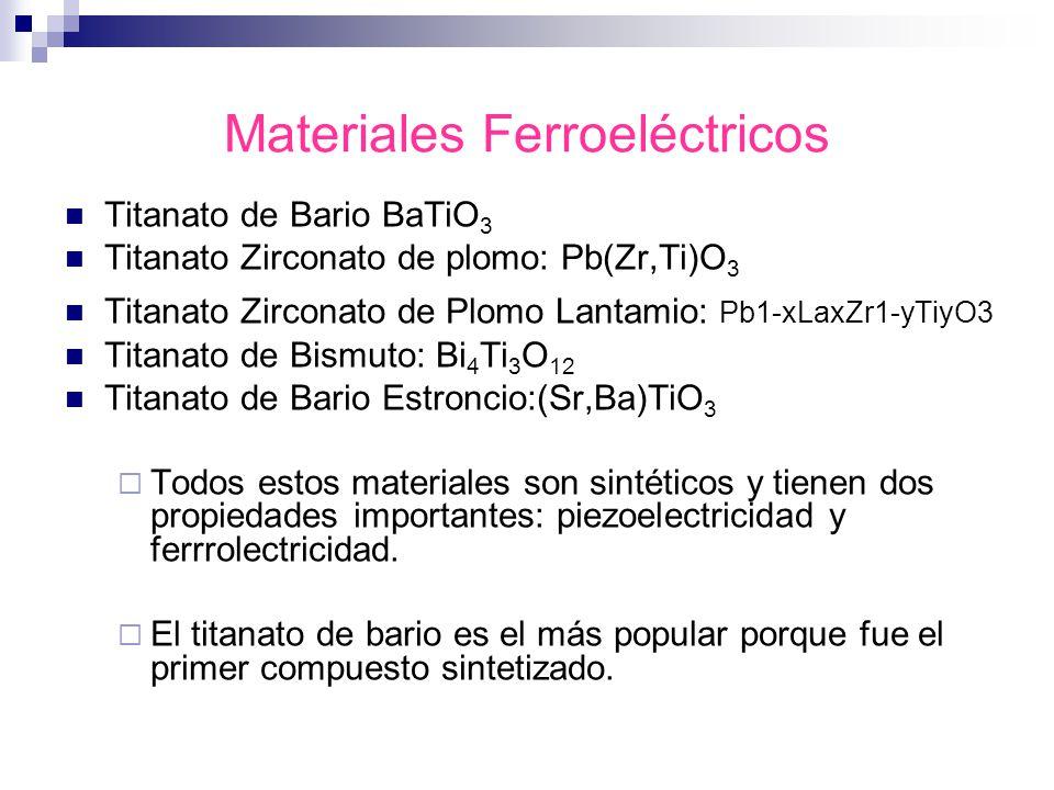 Materiales Ferroeléctricos