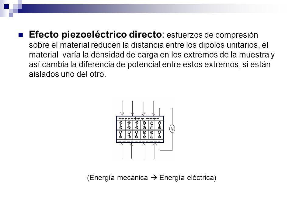 (Energía mecánica  Energía eléctrica)
