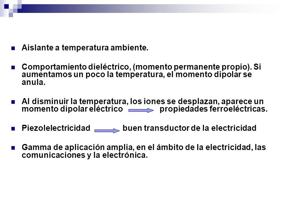 Aislante a temperatura ambiente.